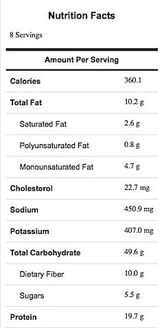 nutrition.tiff